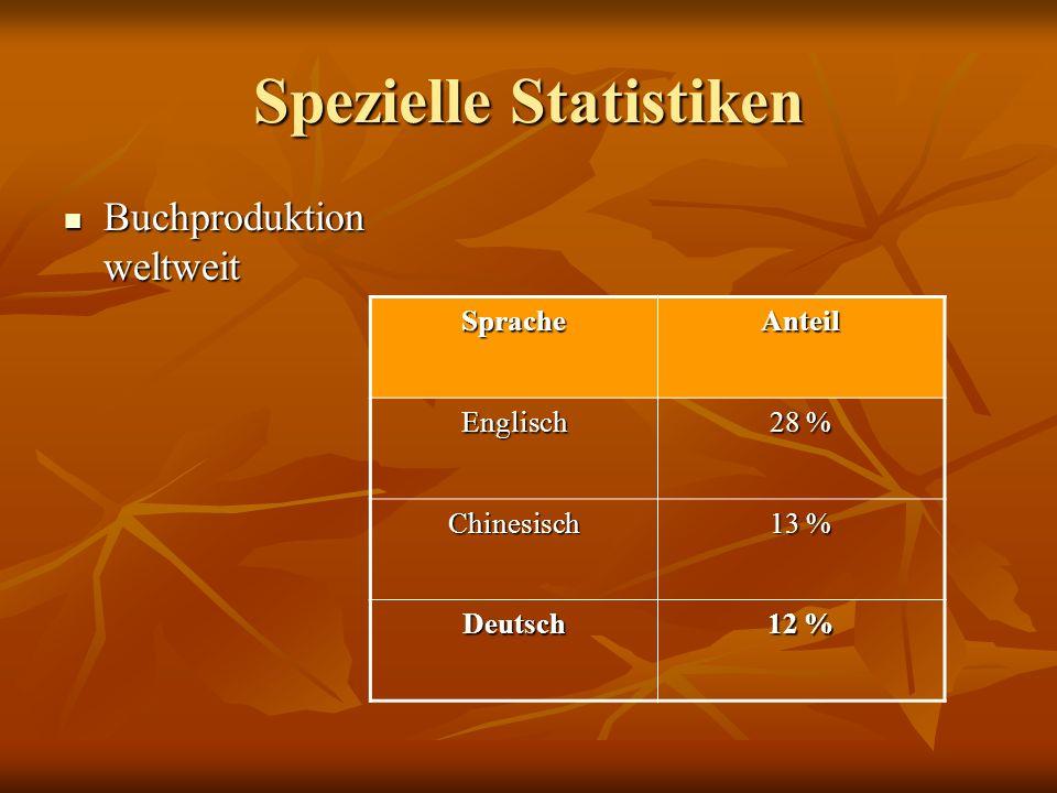 Spezielle Statistiken Buchproduktion weltweit Buchproduktion weltweit SpracheAnteil Englisch 28 % Chinesisch 13 % Deutsch 12 %