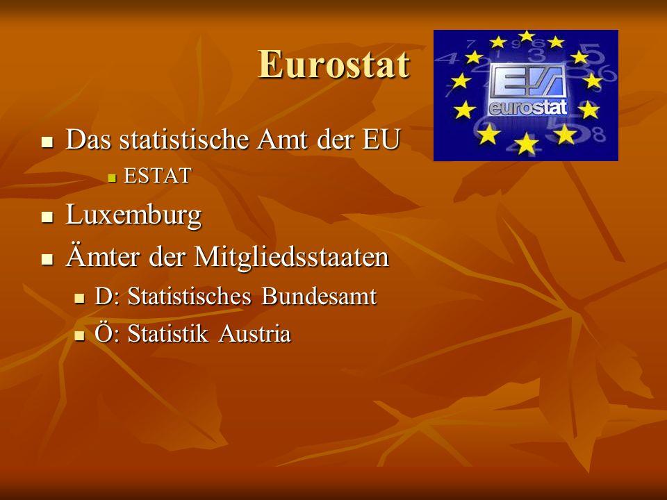 Eurostat Das statistische Amt der EU Das statistische Amt der EU ESTAT ESTAT Luxemburg Luxemburg Ämter der Mitgliedsstaaten Ämter der Mitgliedsstaaten