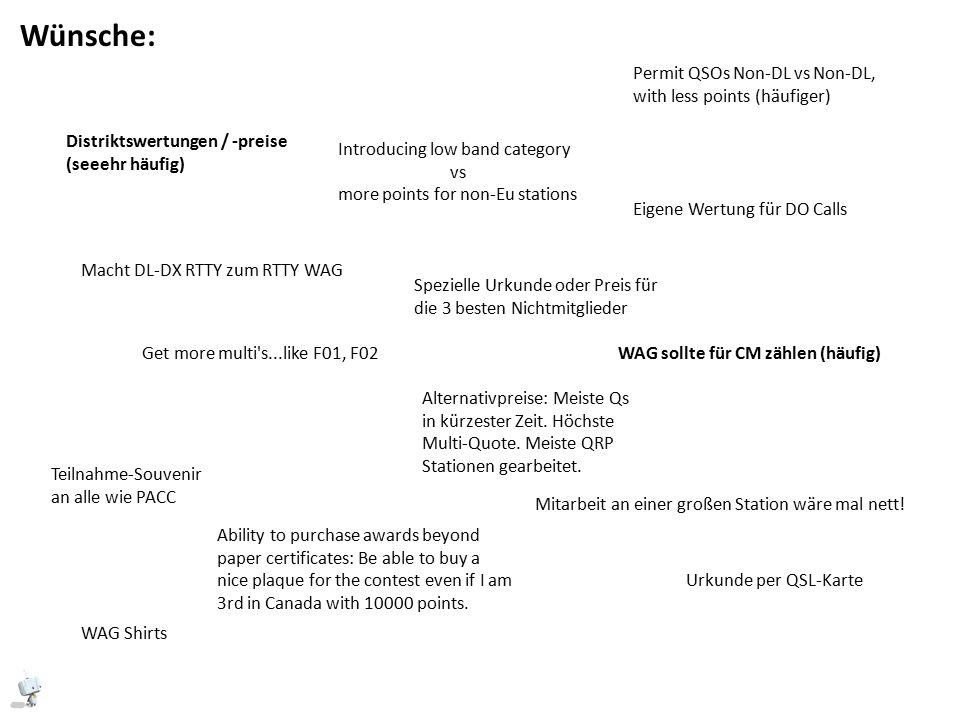 Wünsche: Distriktswertungen / -preise (seeehr häufig) Macht DL-DX RTTY zum RTTY WAG Introducing low band category vs more points for non-Eu stations Spezielle Urkunde oder Preis für die 3 besten Nichtmitglieder Get more multi s...like F01, F02 Eigene Wertung für DO Calls Teilnahme-Souvenir an alle wie PACC WAG sollte für CM zählen (häufig) Permit QSOs Non-DL vs Non-DL, with less points (häufiger) Mitarbeit an einer großen Station wäre mal nett.