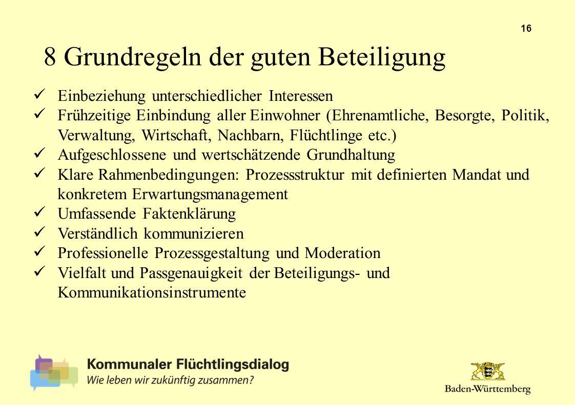 8 Grundregeln der guten Beteiligung 16 Einbeziehung unterschiedlicher Interessen Frühzeitige Einbindung aller Einwohner (Ehrenamtliche, Besorgte, Poli
