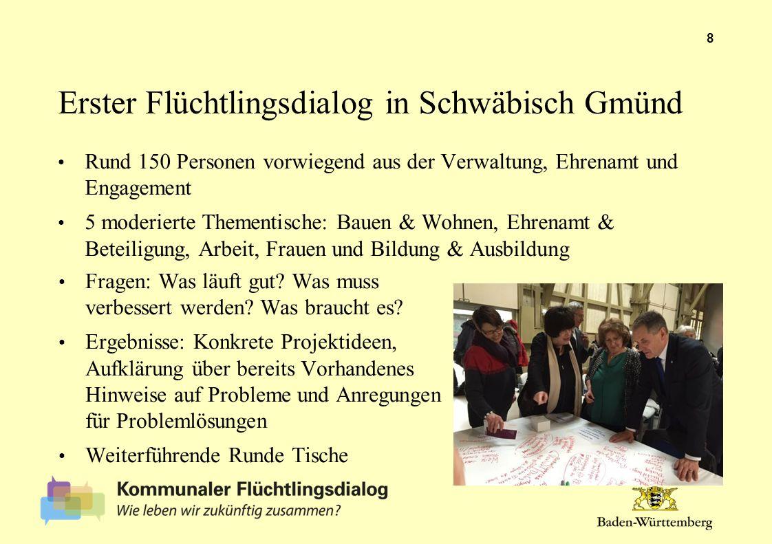 Erster Flüchtlingsdialog in Schwäbisch Gmünd Rund 150 Personen vorwiegend aus der Verwaltung, Ehrenamt und Engagement 5 moderierte Thementische: Bauen