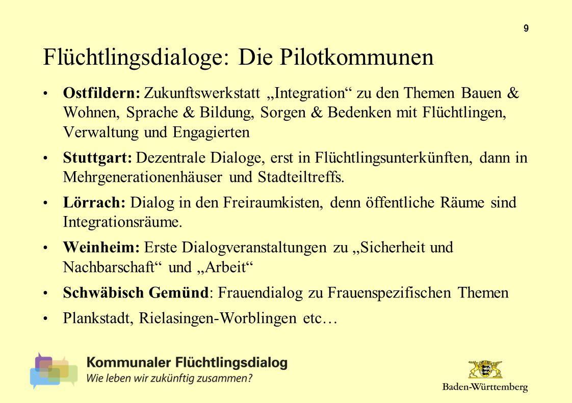 """Flüchtlingsdialoge: Die Pilotkommunen Ostfildern: Zukunftswerkstatt """"Integration"""" zu den Themen Bauen & Wohnen, Sprache & Bildung, Sorgen & Bedenken m"""
