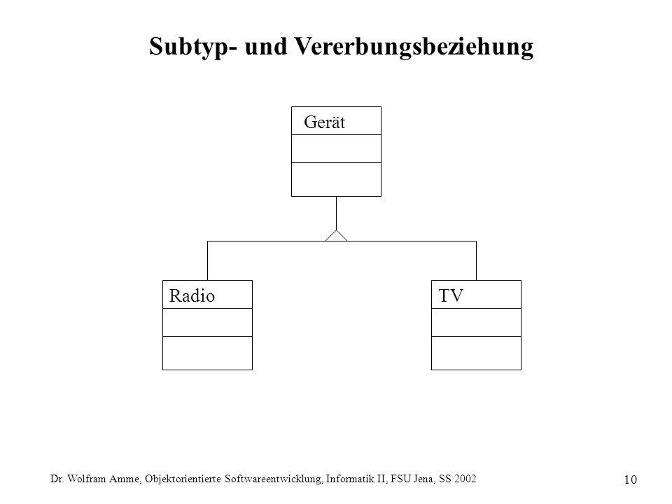 Dr. Wolfram Amme, Objektorientierte Softwareentwicklung, Informatik II, FSU Jena, SS 2002 10 Subtyp- und Vererbungsbeziehung Gerät RadioTV