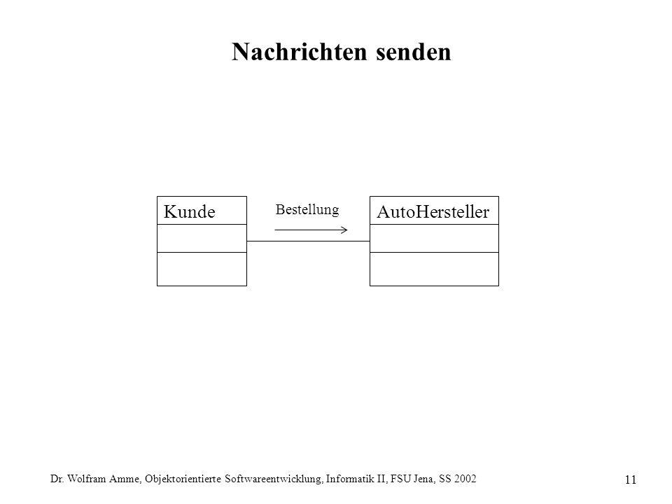Dr. Wolfram Amme, Objektorientierte Softwareentwicklung, Informatik II, FSU Jena, SS 2002 11 Nachrichten senden AutoHerstellerKunde Bestellung