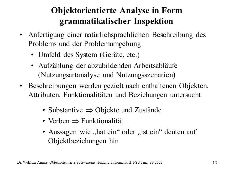 Dr. Wolfram Amme, Objektorientierte Softwareentwicklung, Informatik II, FSU Jena, SS 2002 13 Objektorientierte Analyse in Form grammatikalischer Inspe