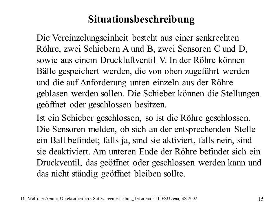 Dr. Wolfram Amme, Objektorientierte Softwareentwicklung, Informatik II, FSU Jena, SS 2002 15 Situationsbeschreibung Die Vereinzelungseinheit besteht a