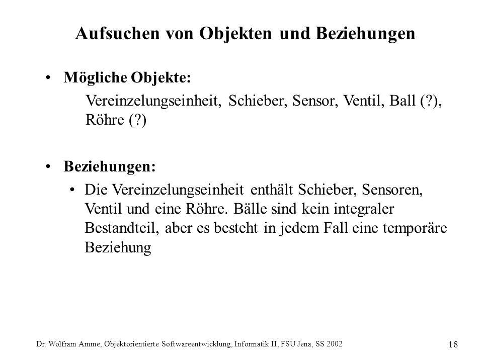 Dr. Wolfram Amme, Objektorientierte Softwareentwicklung, Informatik II, FSU Jena, SS 2002 18 Aufsuchen von Objekten und Beziehungen Mögliche Objekte: