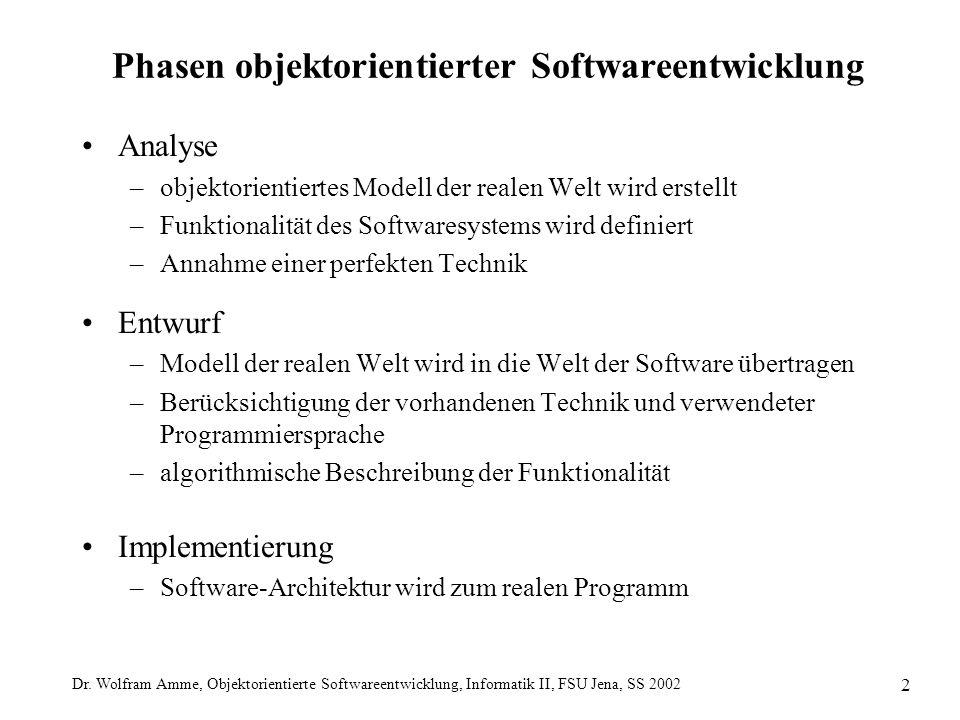 Dr. Wolfram Amme, Objektorientierte Softwareentwicklung, Informatik II, FSU Jena, SS 2002 2 Phasen objektorientierter Softwareentwicklung Analyse –obj