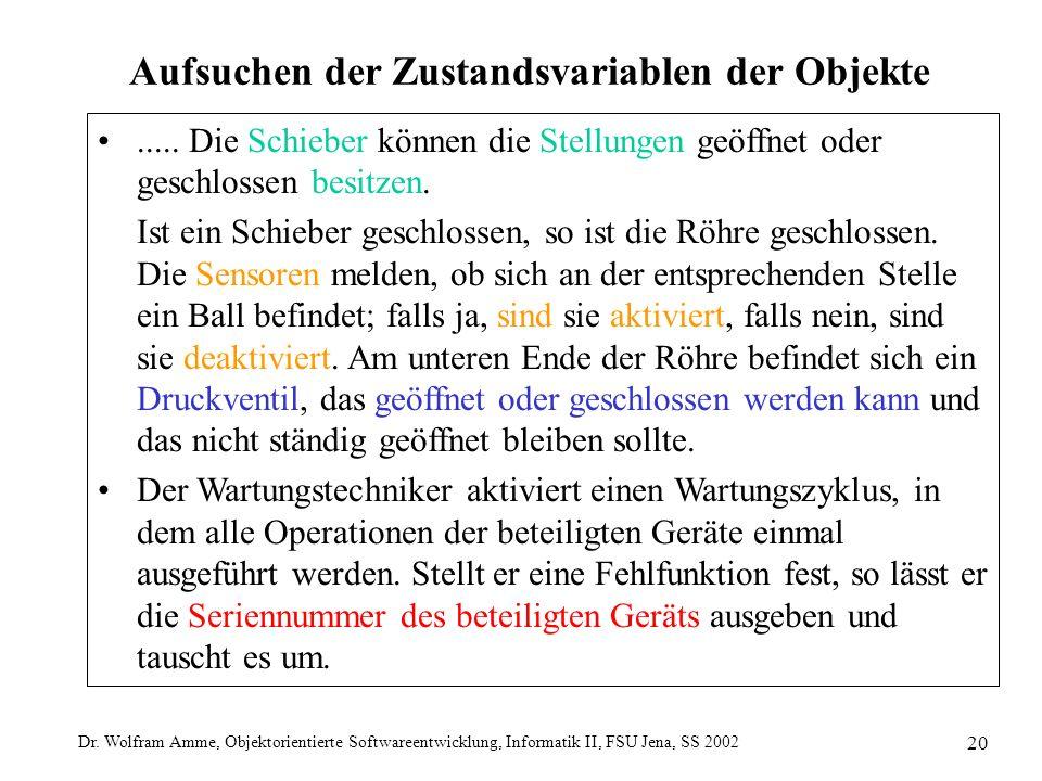 Dr. Wolfram Amme, Objektorientierte Softwareentwicklung, Informatik II, FSU Jena, SS 2002 20 Aufsuchen der Zustandsvariablen der Objekte..... Die Schi
