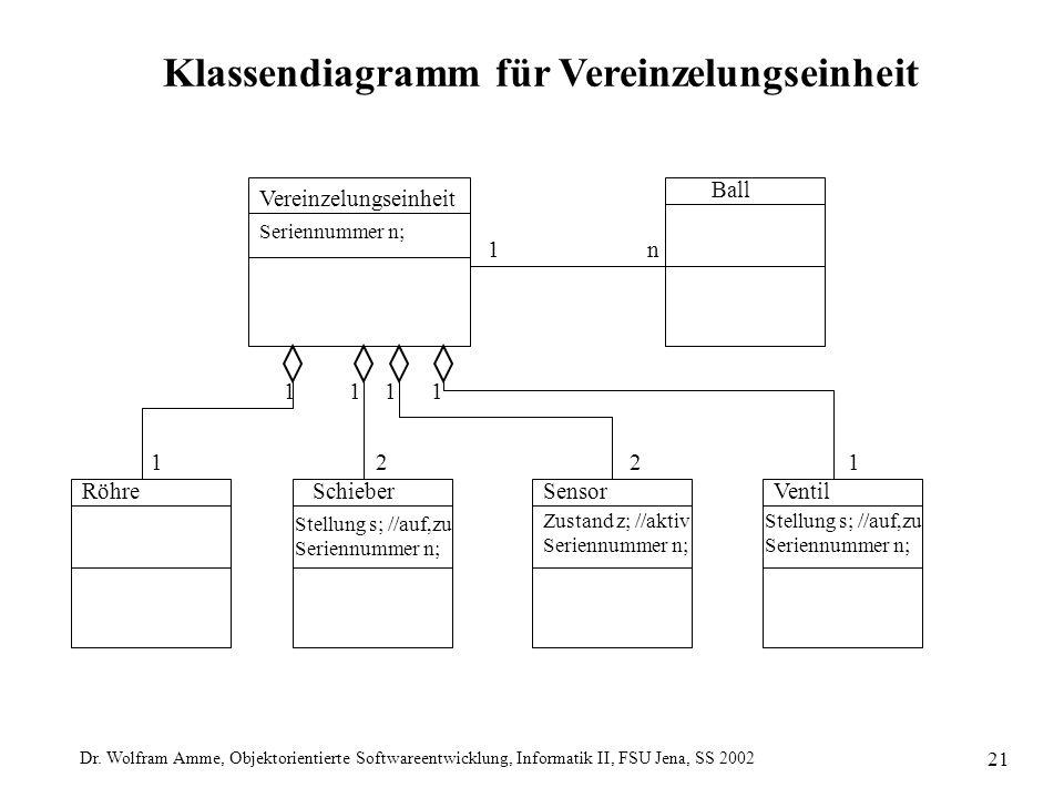 Dr. Wolfram Amme, Objektorientierte Softwareentwicklung, Informatik II, FSU Jena, SS 2002 21 Ball Klassendiagramm für Vereinzelungseinheit Vereinzelun