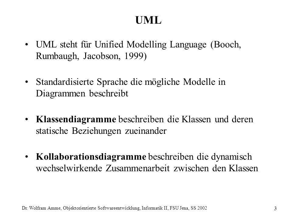 Dr. Wolfram Amme, Objektorientierte Softwareentwicklung, Informatik II, FSU Jena, SS 2002 3 UML UML steht für Unified Modelling Language (Booch, Rumba