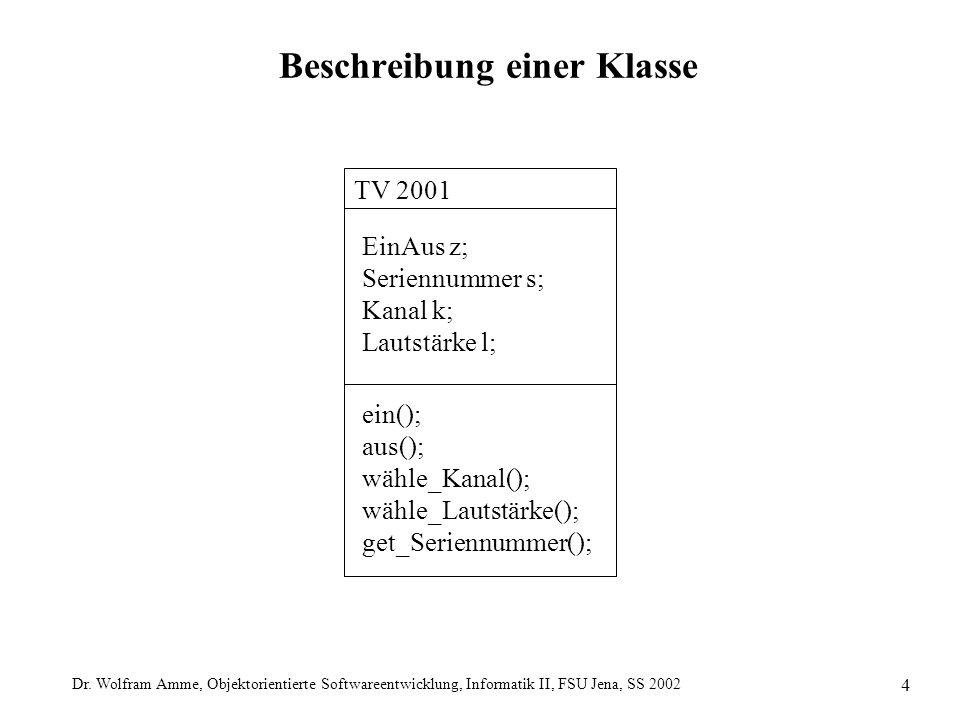 Dr. Wolfram Amme, Objektorientierte Softwareentwicklung, Informatik II, FSU Jena, SS 2002 4 Beschreibung einer Klasse TV 2001 EinAus z; Seriennummer s