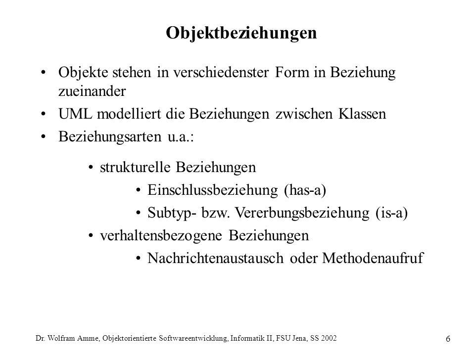 Dr. Wolfram Amme, Objektorientierte Softwareentwicklung, Informatik II, FSU Jena, SS 2002 6 Objektbeziehungen Objekte stehen in verschiedenster Form i