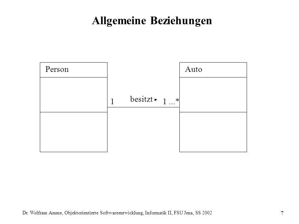 Dr. Wolfram Amme, Objektorientierte Softwareentwicklung, Informatik II, FSU Jena, SS 2002 7 Allgemeine Beziehungen PersonAuto besitzt 11...*