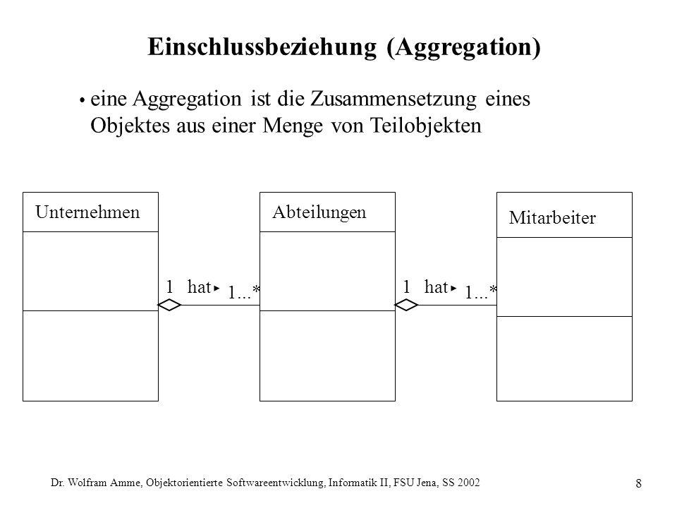 Dr. Wolfram Amme, Objektorientierte Softwareentwicklung, Informatik II, FSU Jena, SS 2002 8 Einschlussbeziehung (Aggregation) Abteilungen hat1 1...* e