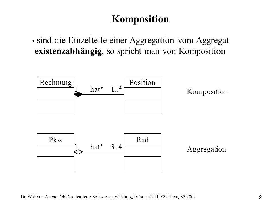 Dr. Wolfram Amme, Objektorientierte Softwareentwicklung, Informatik II, FSU Jena, SS 2002 9 Komposition sind die Einzelteile einer Aggregation vom Agg