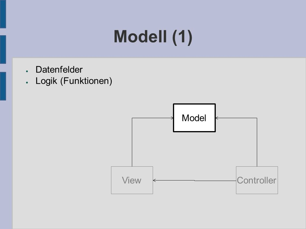 Modell (1) Model ViewController ● Datenfelder ● Logik (Funktionen)