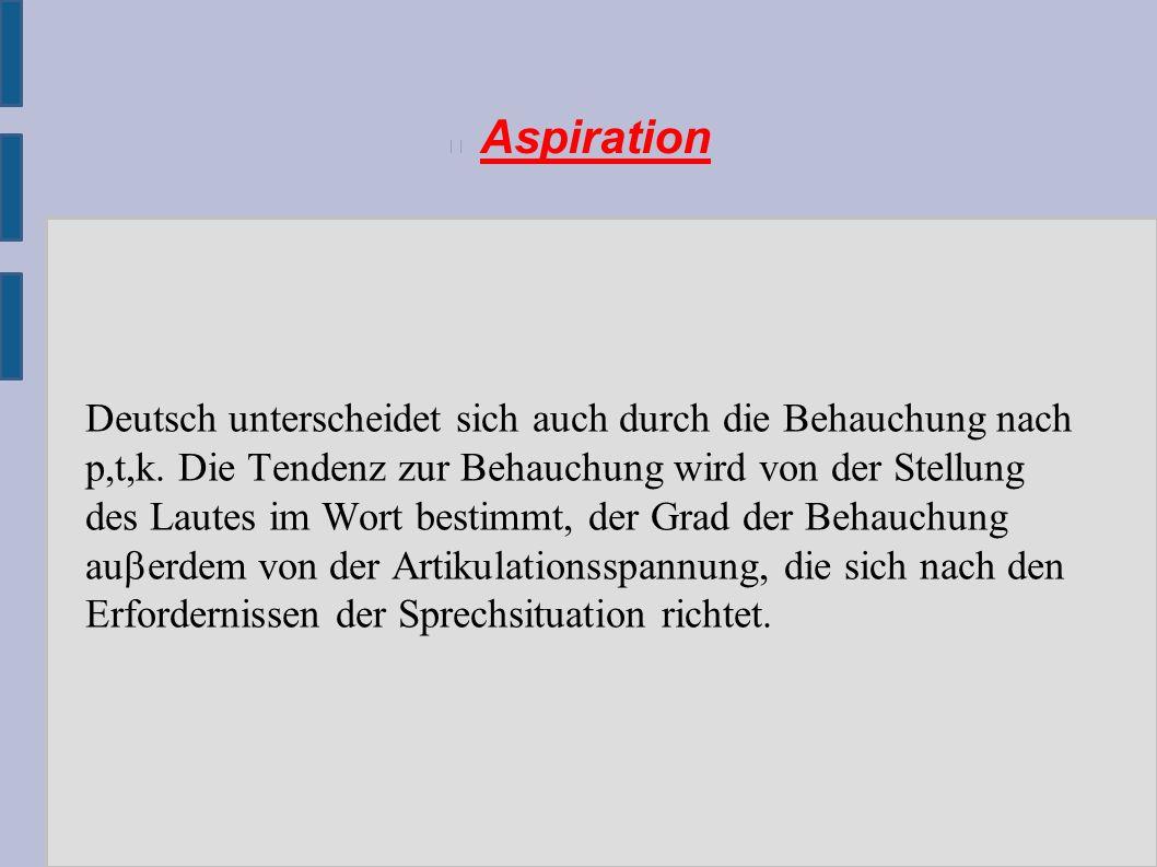 Aspiration Deutsch unterscheidet sich auch durch die Behauchung nach p,t,k.