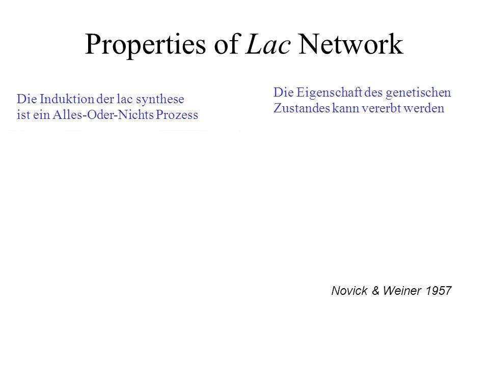 Properties of Lac Network Die Induktion der lac synthese ist ein Alles-Oder-Nichts Prozess Die Eigenschaft des genetischen Zustandes kann vererbt werden Novick & Weiner 1957