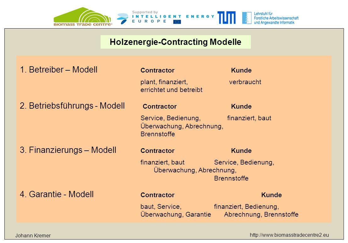 http://www.biomasstradecentre2.eu Johann Kremer Holzenergie-Contracting Modelle 1. Betreiber – Modell Contractor Kunde plant, finanziert, verbraucht e