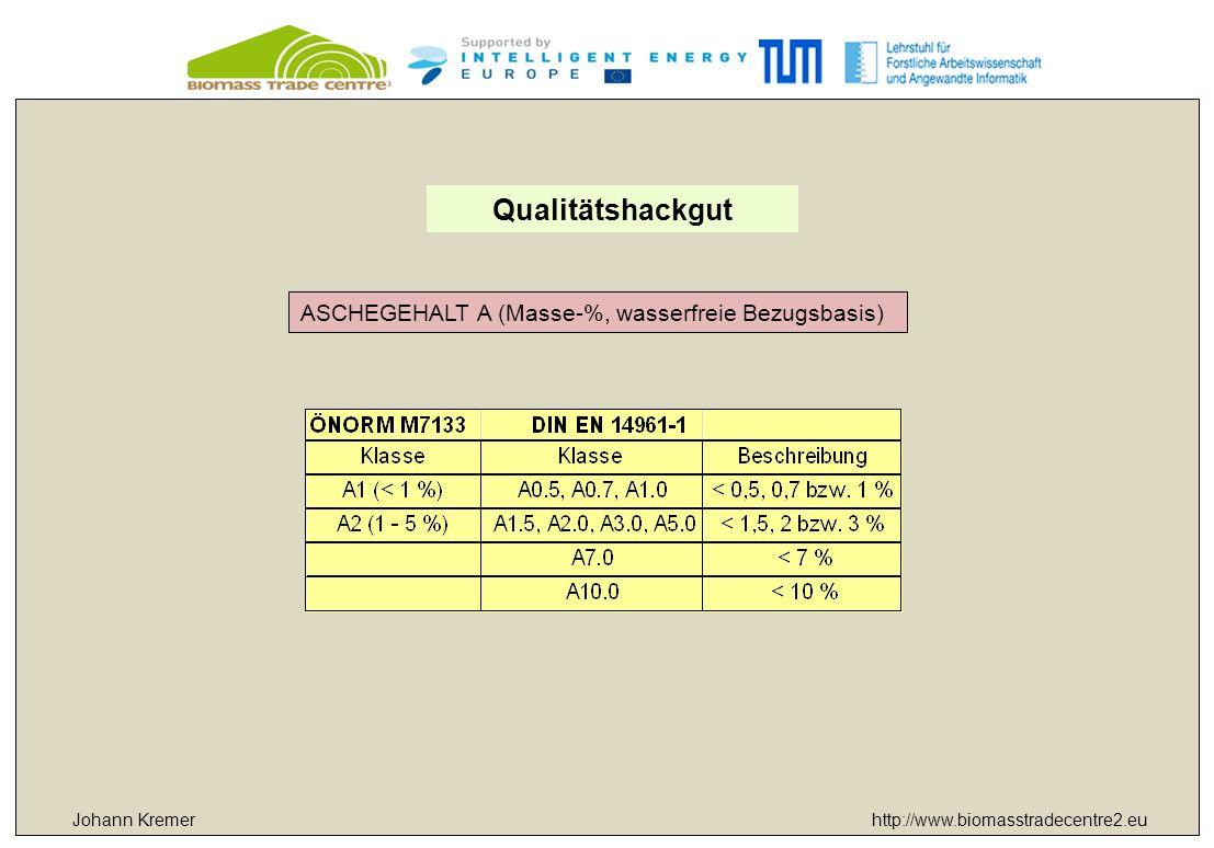http://www.biomasstradecentre2.euJohann Kremer Qualitätshackgut ASCHEGEHALT A (Masse-%, wasserfreie Bezugsbasis)