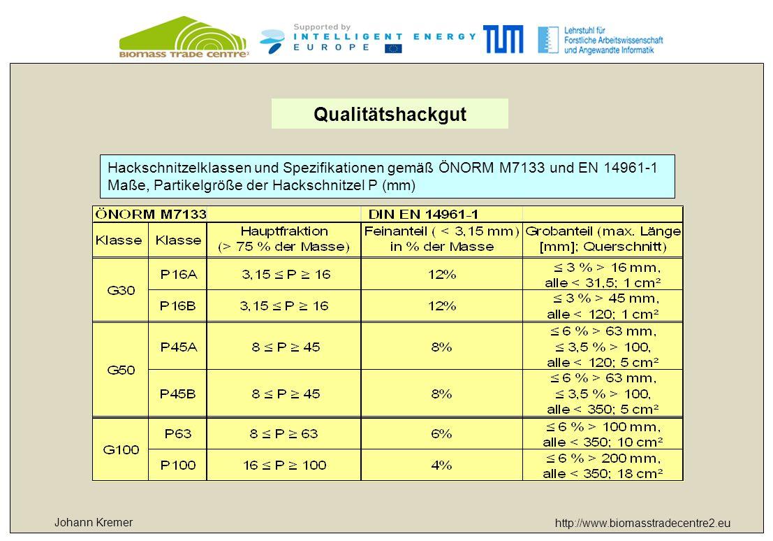 http://www.biomasstradecentre2.eu Johann Kremer Qualitätshackgut Hackschnitzelklassen und Spezifikationen gemäß ÖNORM M7133 und EN 14961-1 Maße, Parti