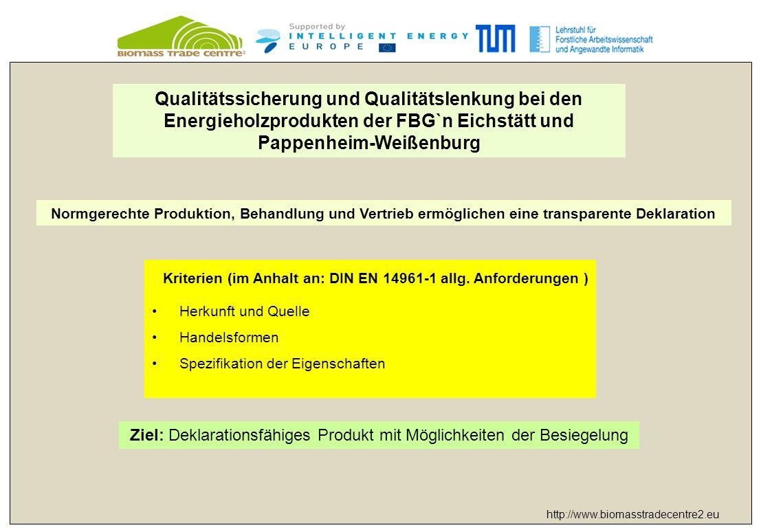 http://www.biomasstradecentre2.eu Qualitätssicherung und Qualitätslenkung bei den Energieholzprodukten der FBG`n Eichstätt und Pappenheim-Weißenburg Normgerechte Produktion, Behandlung und Vertrieb ermöglichen eine transparente Deklaration Kriterien (im Anhalt an: DIN EN 14961-1 allg.