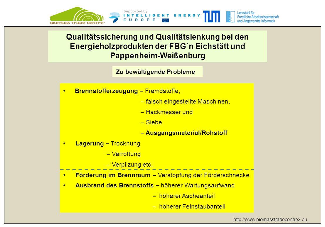 http://www.biomasstradecentre2.eu Qualitätssicherung und Qualitätslenkung bei den Energieholzprodukten der FBG`n Eichstätt und Pappenheim-Weißenburg Z