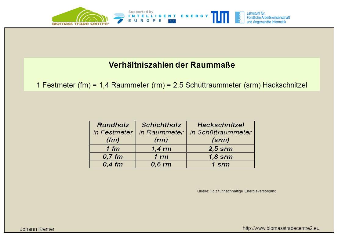 http://www.biomasstradecentre2.eu Johann Kremer Verhältniszahlen der Raummaße 1 Festmeter (fm) = 1,4 Raummeter (rm) = 2,5 Schüttraummeter (srm) Hacksc