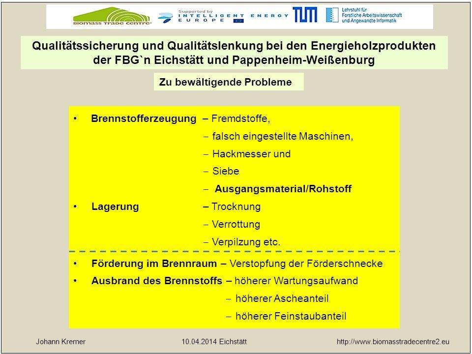 http://www.biomasstradecentre2.eu 10.04.2014 Eichstätt yx Qualitätssicherung und Qualitätslenkung bei den Energieholzprodukten der FBG`n Eichstätt und