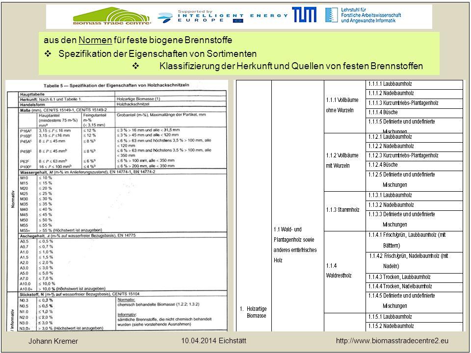 http://www.biomasstradecentre2.eu 10.04.2014 Eichstätt yx Johann Kremer aus den Normen für feste biogene Brennstoffe  Spezifikation der Eigenschaften