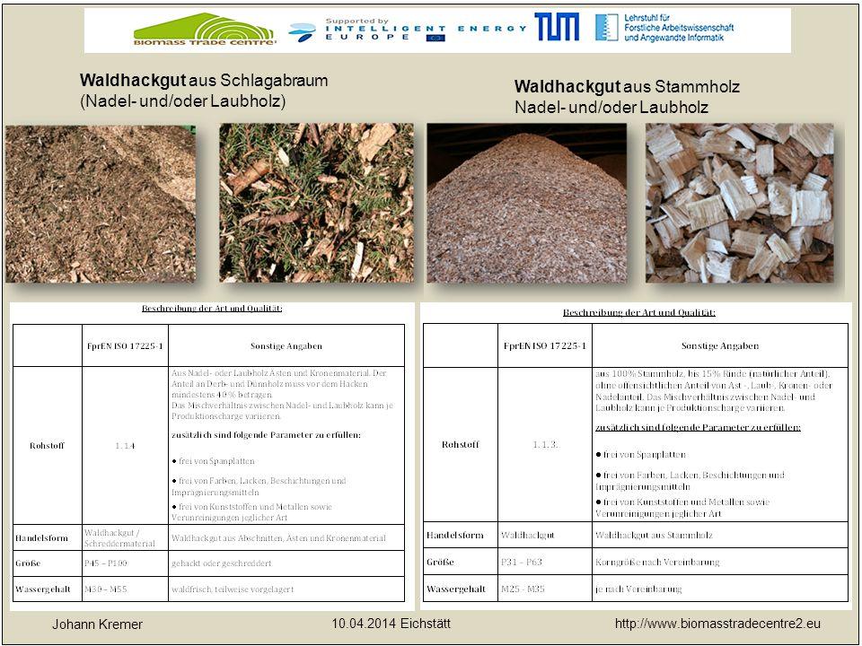 http://www.biomasstradecentre2.eu 10.04.2014 Eichstätt yx Johann Kremer Waldhackgut aus Schlagabraum (Nadel- und/oder Laubholz) Waldhackgut aus Stammh