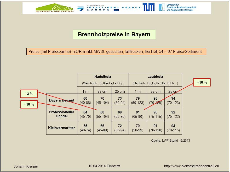 http://www.biomasstradecentre2.eu 10.04.2014 Eichstätt yx Brennholzpreise in Bayern Johann Kremer Quelle: LWF Stand 12/2013 Preise (mit Preisspanne) i