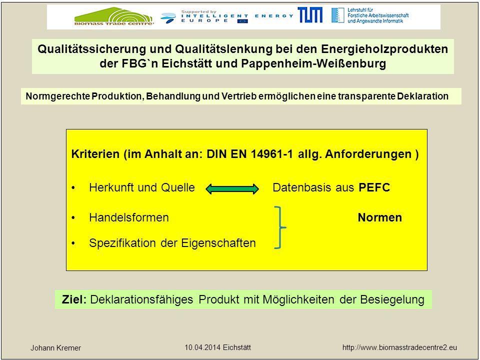 http://www.biomasstradecentre2.eu 10.04.2014 Eichstätt yx Qualitätssicherung und Qualitätslenkung bei den Energieholzprodukten der FBG`n Eichstätt und Pappenheim-Weißenburg Warum Qualitätsmanagement und –lenkung.