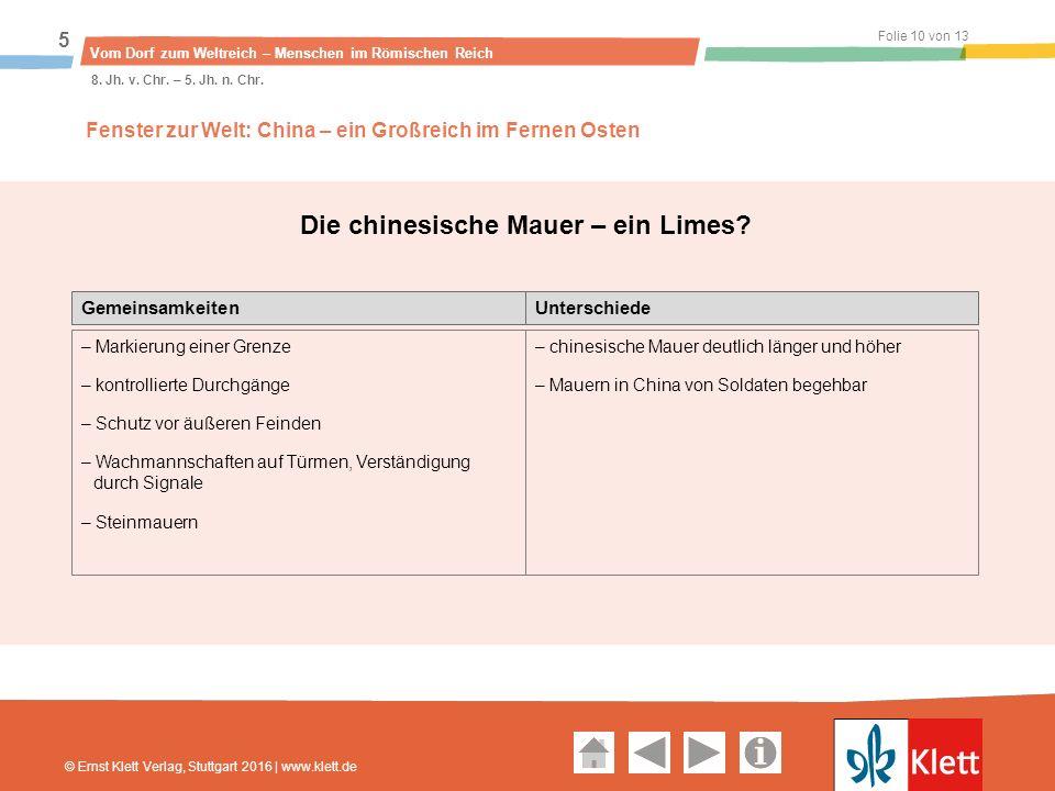 Geschichte und Geschehen Oberstufe Folie 10 von 13 Vom Dorf zum Weltreich – Menschen im Römischen Reich 5 8.
