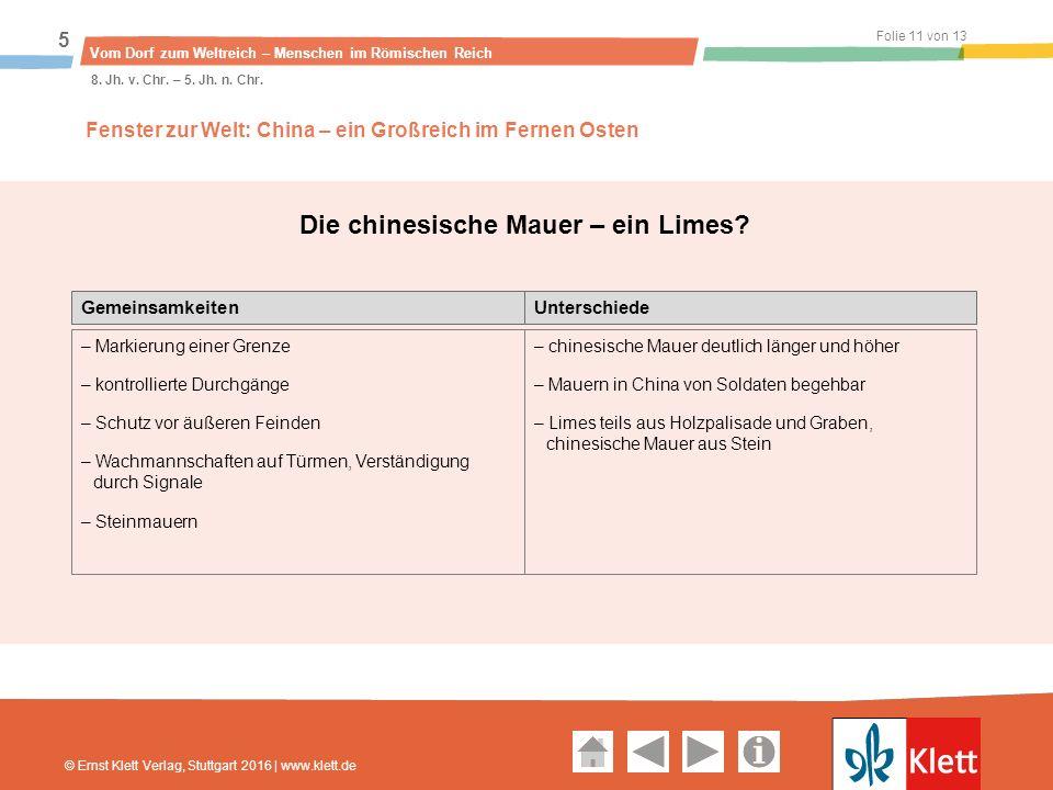 Geschichte und Geschehen Oberstufe Folie 11 von 13 Vom Dorf zum Weltreich – Menschen im Römischen Reich 5 8.