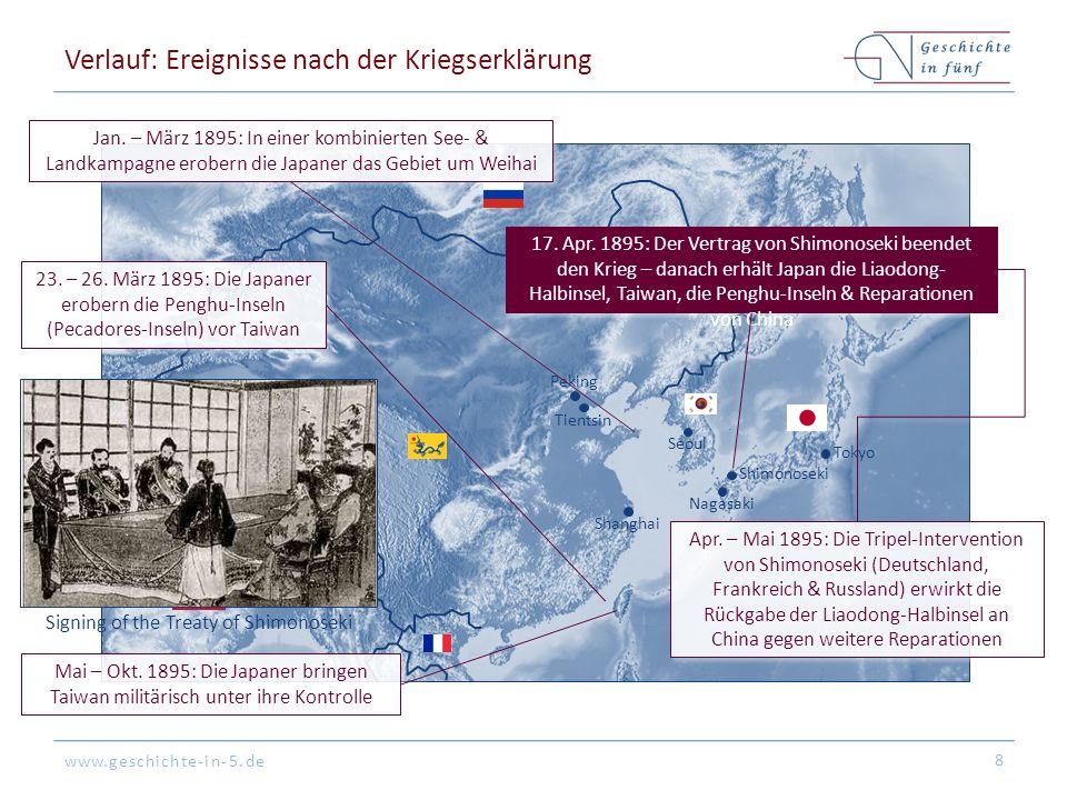 www.geschichte-in-5.de Verlauf: Ereignisse nach der Kriegserklärung 8 Peking Tientsin Shanghai Nagasaki Shimonoseki Tokyo Seoul Jan.