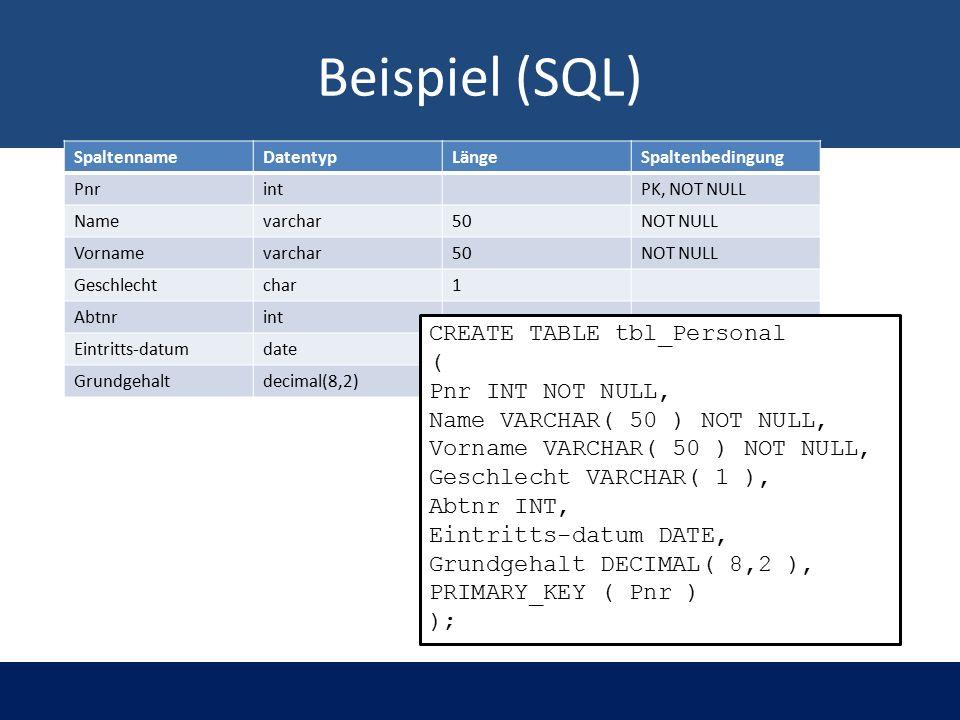Beispiel (SQL) SpaltennameDatentypLängeSpaltenbedingung PnrintPK, NOT NULL Namevarchar50NOT NULL Vornamevarchar50NOT NULL Geschlechtchar1 Abtnrint Eintritts-datumdate Grundgehaltdecimal(8,2) CREATE TABLE tbl_Personal ( Pnr INT NOT NULL, Name VARCHAR( 50 ) NOT NULL, Vorname VARCHAR( 50 ) NOT NULL, Geschlecht VARCHAR( 1 ), Abtnr INT, Eintritts-datum DATE, Grundgehalt DECIMAL( 8,2 ), PRIMARY_KEY ( Pnr ) );