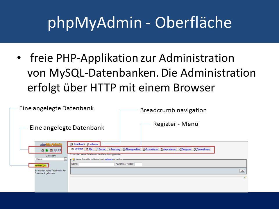 phpMyAdmin - Oberfläche freie PHP-Applikation zur Administration von MySQL-Datenbanken.