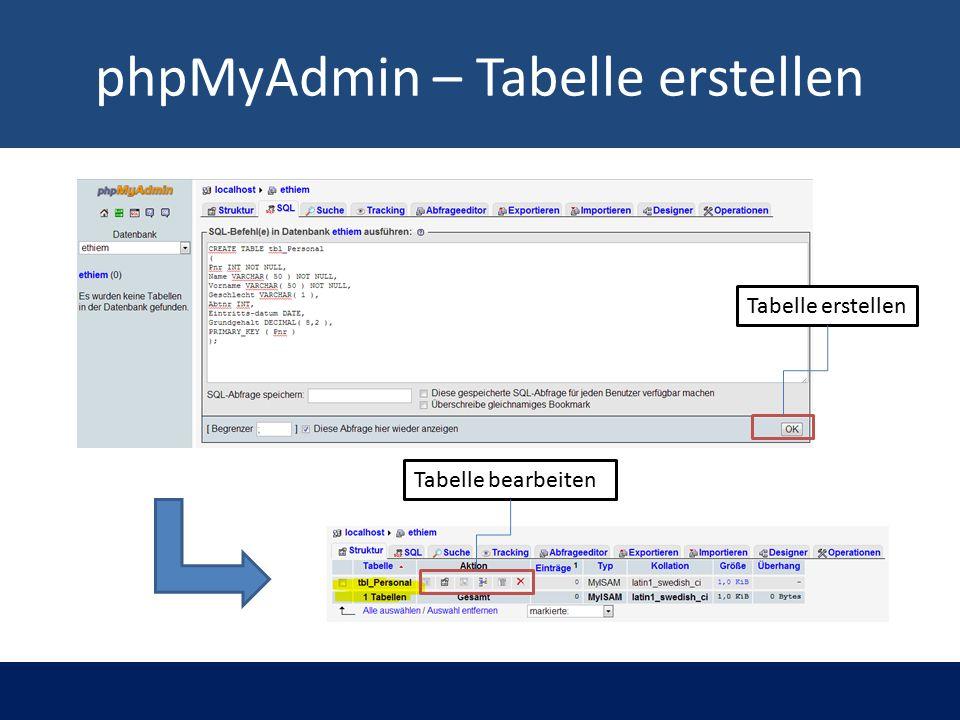 phpMyAdmin – Tabelle erstellen Tabelle erstellen Tabelle bearbeiten