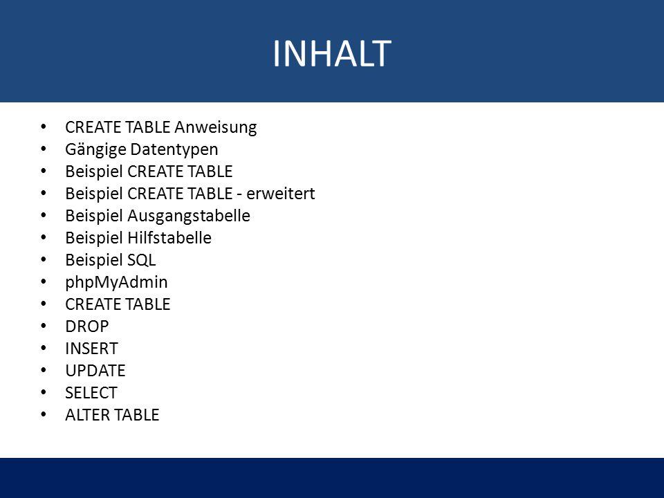INHALT CREATE TABLE Anweisung Gängige Datentypen Beispiel CREATE TABLE Beispiel CREATE TABLE - erweitert Beispiel Ausgangstabelle Beispiel Hilfstabell
