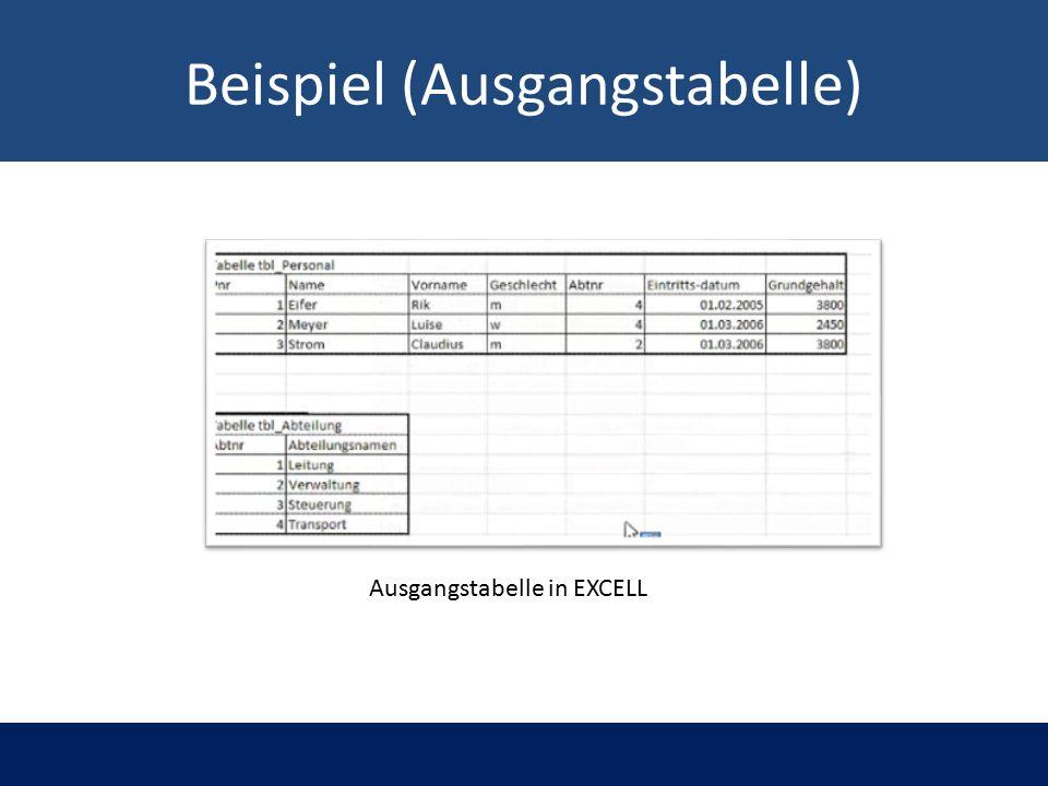 Beispiel (Ausgangstabelle) Ausgangstabelle in EXCELL