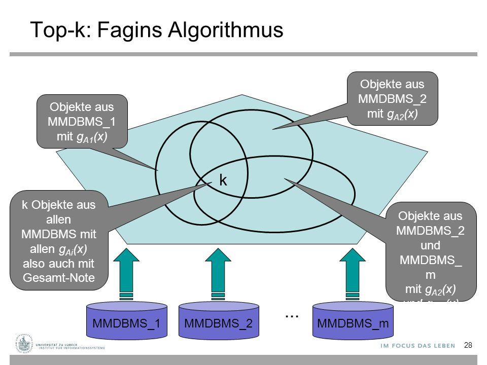 28 Top-k: Fagins Algorithmus MMDBMS_1MMDBMS_2MMDBMS_m... k Objekte aus MMDBMS_1 mit g A1 (x) Objekte aus MMDBMS_2 und MMDBMS_ m mit g A2 (x) und g Am