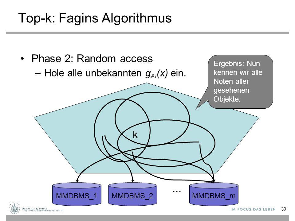 30 Top-k: Fagins Algorithmus Phase 2: Random access –Hole alle unbekannten g Ai (x) ein. MMDBMS_1MMDBMS_2MMDBMS_m... k Ergebnis: Nun kennen wir alle N