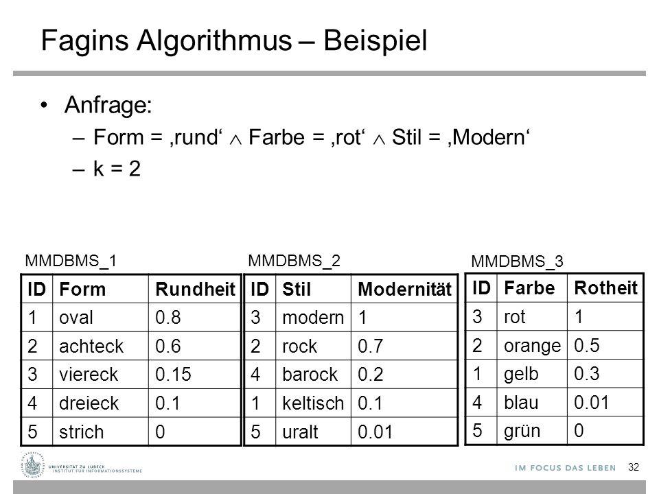32 Fagins Algorithmus – Beispiel Anfrage: –Form = 'rund'  Farbe = 'rot'  Stil = 'Modern' –k = 2 IDFormRundheit 1oval0.8 2achteck0.6 3viereck0.15 4dr