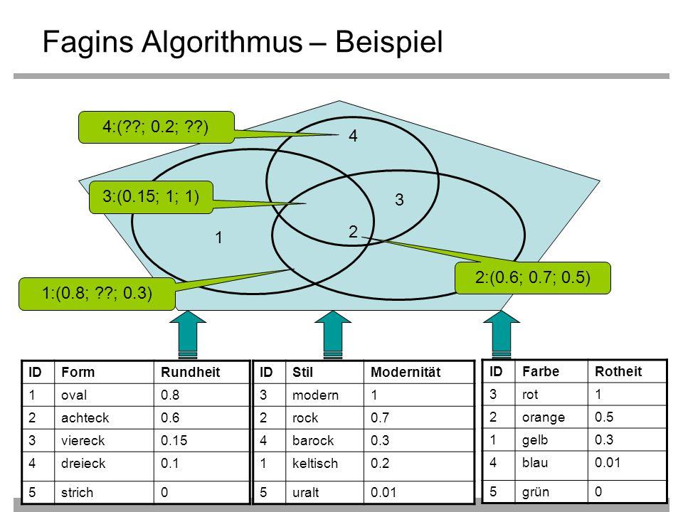 33 Fagins Algorithmus – Beispiel 1 3 2 4 IDFormRundheit 1oval0.8 2achteck0.6 3viereck0.15 4dreieck0.1 5strich0 IDFarbeRotheit 3rot1 2orange0.5 1gelb0.