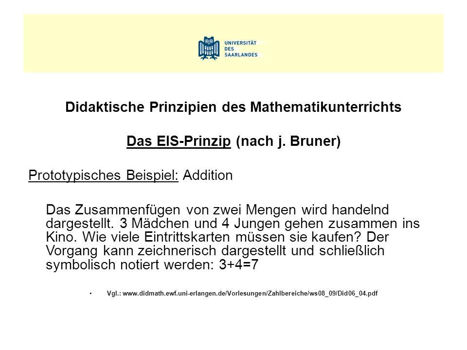 Didaktische Prinzipien des Mathematikunterrichts Das EIS-Prinzip (nach j. Bruner) Prototypisches Beispiel: Addition Das Zusammenfügen von zwei Mengen