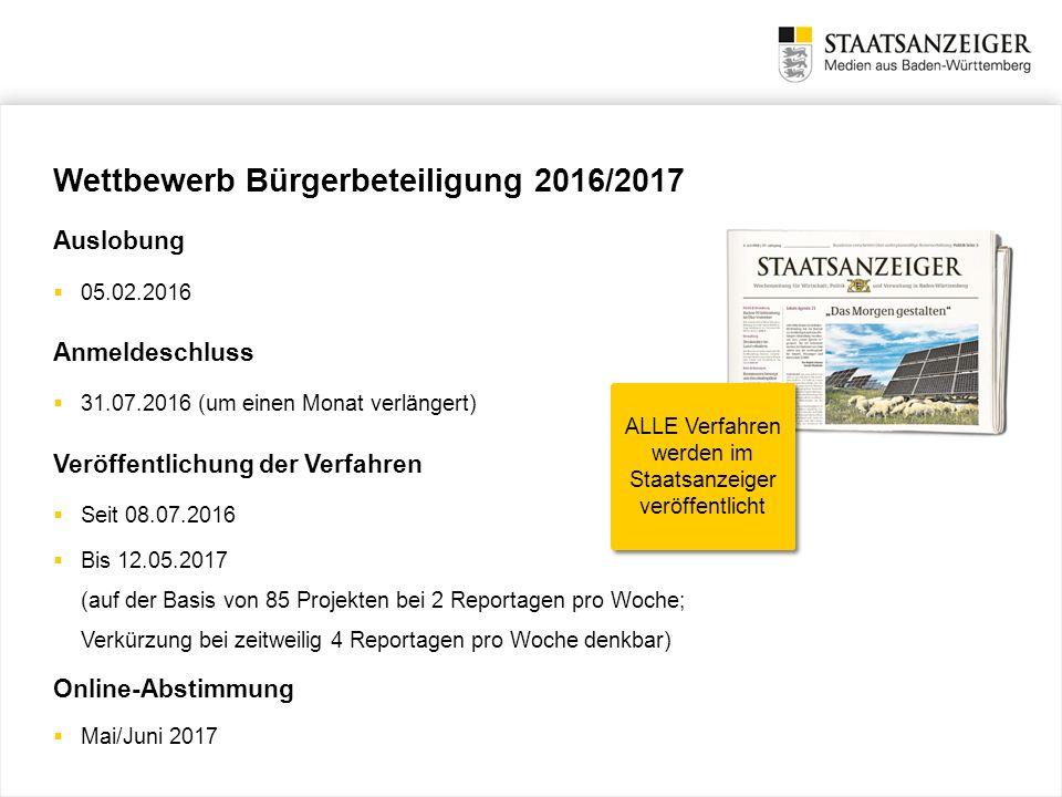 Wettbewerb Bürgerbeteiligung 2016/2017 Auslobung  05.02.2016 Anmeldeschluss  31.07.2016 (um einen Monat verlängert) Veröffentlichung der Verfahren 