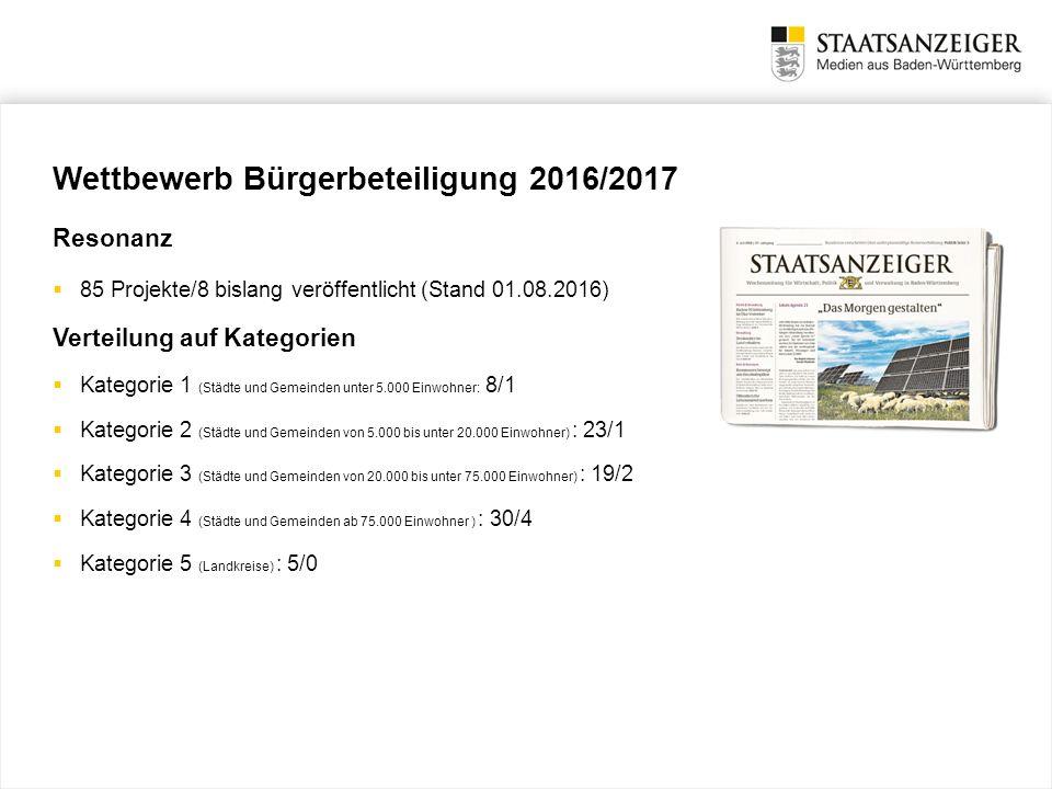 Wettbewerb Bürgerbeteiligung 2016/2017 Resonanz  85 Projekte/8 bislang veröffentlicht (Stand 01.08.2016) Verteilung auf Kategorien  Kategorie 1 (Stä