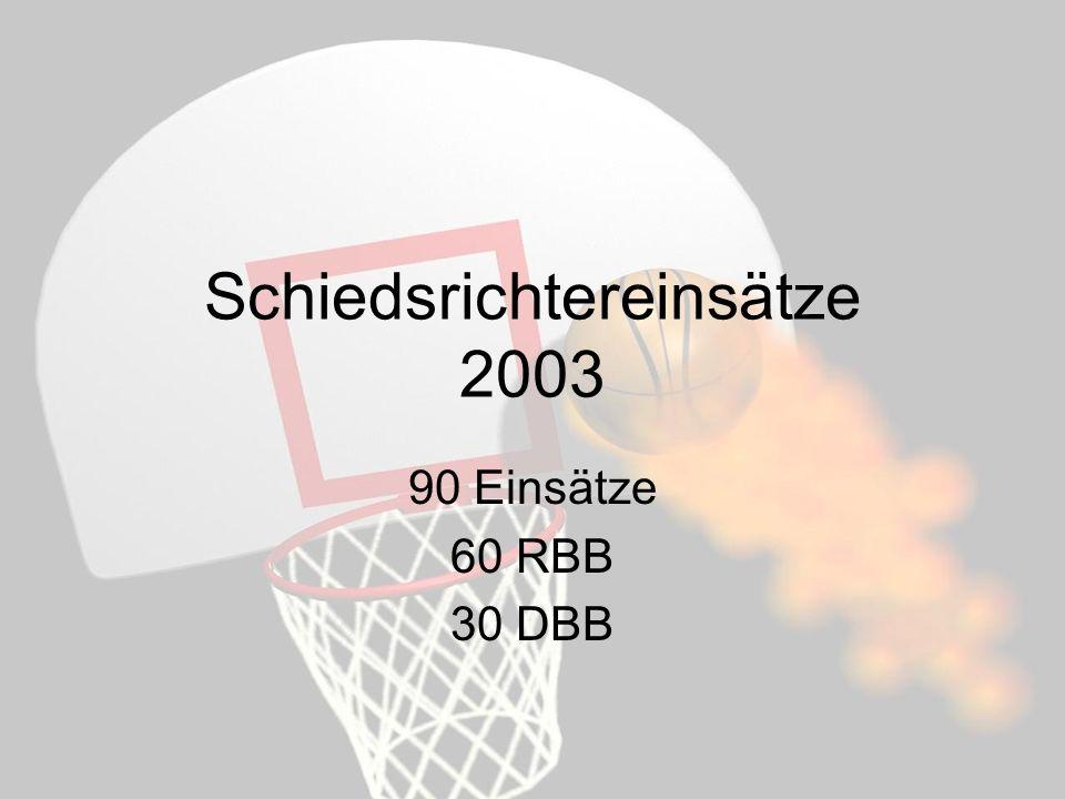 Januar 11.01.2003DBBTG SandhausenBG Region KarlsruheSandhausenWalburg, Bjoern 18.01.2003DRS, RBBOffenburg 1SchweinfurtOffenburgSchmittberger, Bernd 18.01.2003DRS, RBBSchweinfurtLudwigsburg 1OffenburgBeh, Fumiko 19.01.2003DBBTB Rohrbach/BoxbergBG Weinheim/LadenburgHeidelbergKuemmerle, Oliver 19.01.2003DBBTSG Wiesloch 1USC Heidelberg 1WieslochSchneider, Rolf 19.01.2003DBBTV SeckenheimTSV Schoenau 2Mannheim-SeckenheimSteiger, Ingeborg 25.01.2003DBBBG Weinheim/Ladenburg 2TSG Ziegelhausen 1LadenburgTomus, Alex 25.01.2003DBBBG Weinheim/Ladenburg 3Post Mannheim 2LadenburgTomus, Alex 25.01.2003DRS, RBBFrankfurt 1Donauwoerth 1FrankfurtBetz, Michael